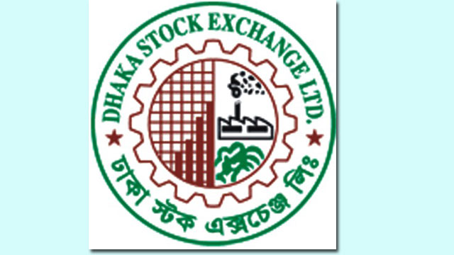 Dhaka stocks inch up amid sales of bank scrips