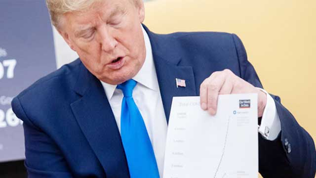 Trump finds coronavirus worse 'attack' than Pearl Harbour, 9/11